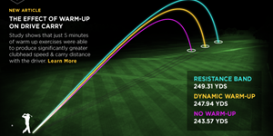 The Science Behind a Golf Warm Up